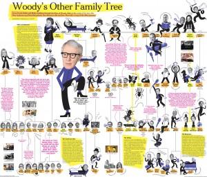 woody-allen-image-superJumbo